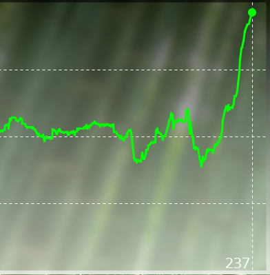 winrate vs mastor77.PNG