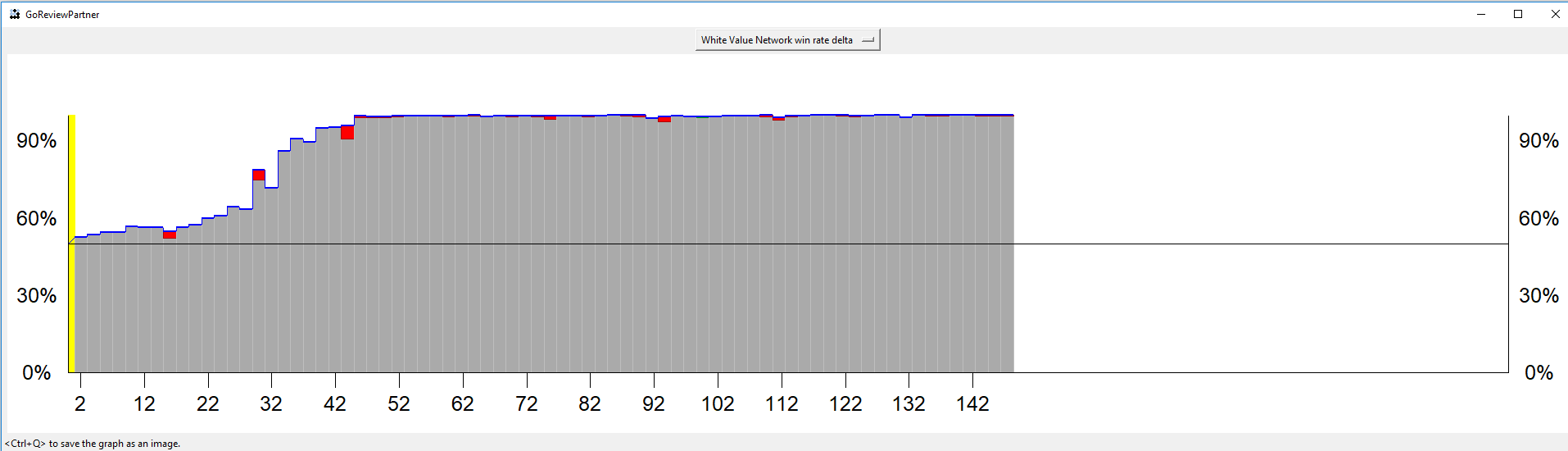 WhiteWinrate.png